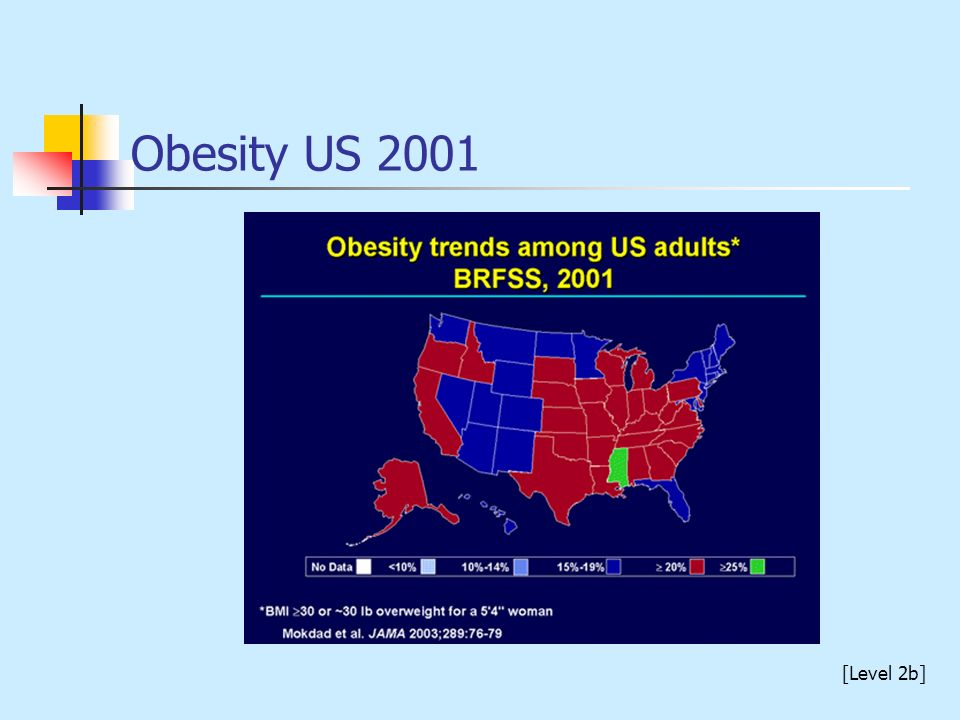 Obesity US 2001 [Level 2b]